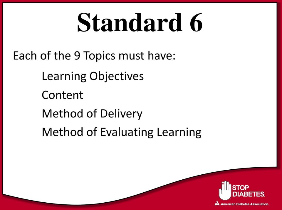 Objectives Content Method of