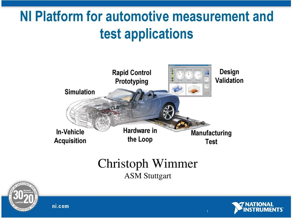 Design Validation In-Vehicle Acquisition Hardware in