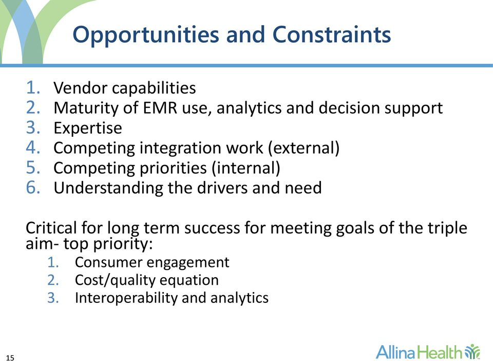 Competing integration work (external) 5. Competing priorities (internal) 6.