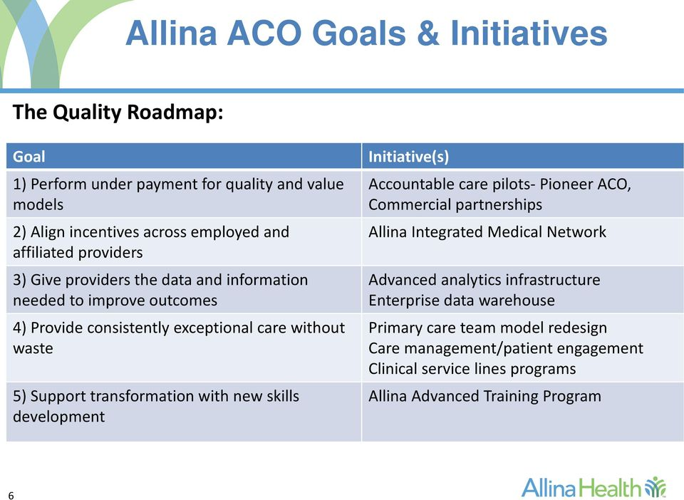 with new skills development Initiative(s) Accountable care pilots- Pioneer ACO, Commercial partnerships Allina Integrated Medical Network Advanced analytics
