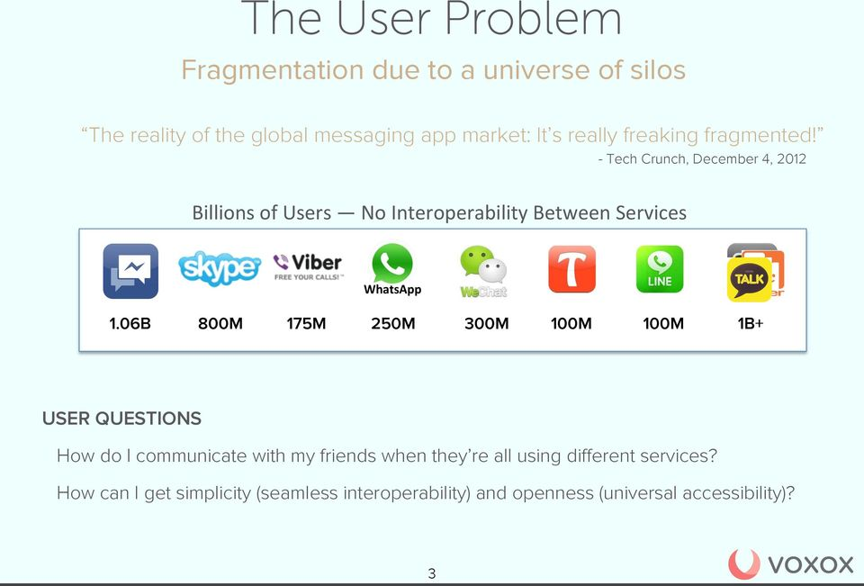 - Tech Crunch, December 4, 2012 Billions of Users No Interoperability Between Services WhatsApp 1.