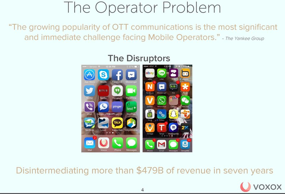 challenge facing Mobile Operators.