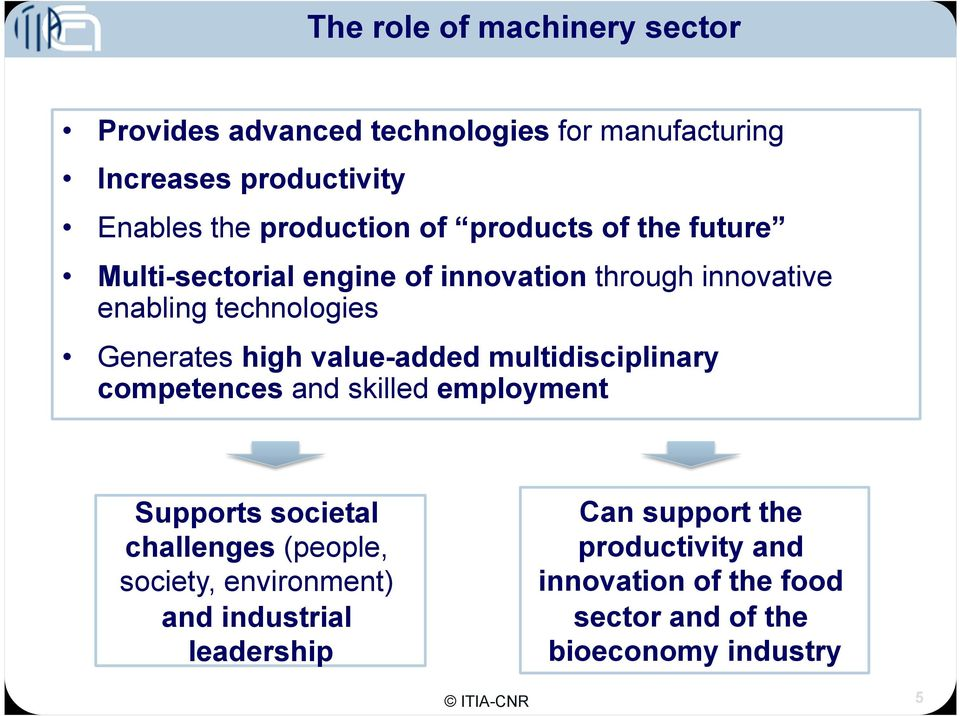 Generates high value-added multidisciplinary competences and skilled employment Supports societal challenges (people,