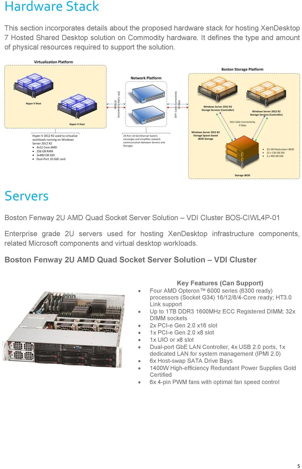 Servers Boston Fenway 2U AMD Quad Socket Server Solution VDI Cluster BOS-CIWL4P-01 Enterprise grade 2U servers used for hosting XenDesktop infrastructure components, related Microsoft components and