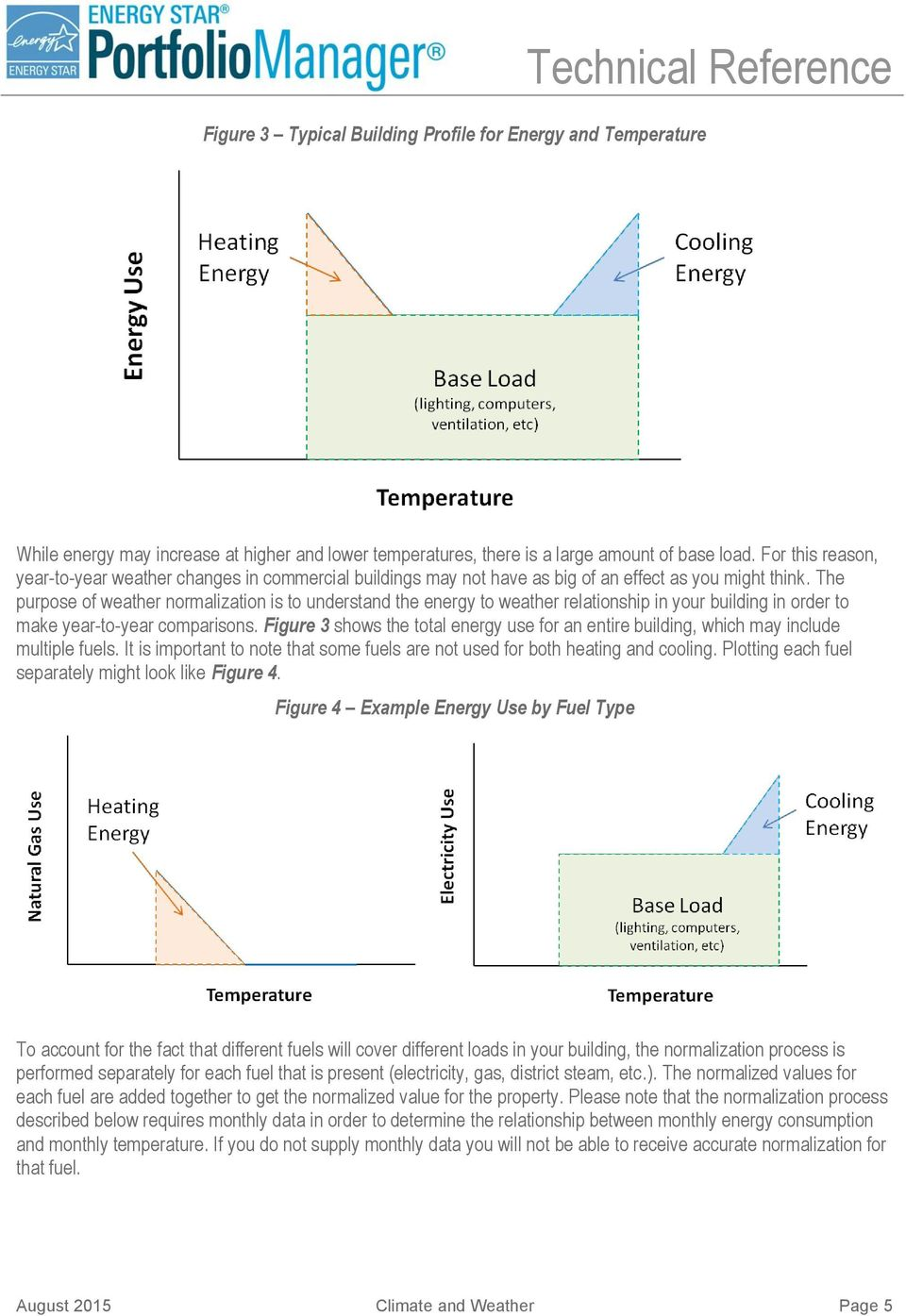 The purpose of weather normalization is to understand the energy to weather relationship in your building in order to make year-to-year comparisons.