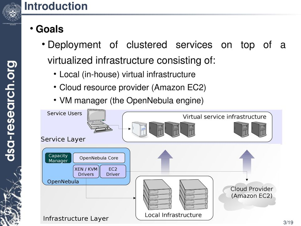 engine) Service Users Virtual service infrastructure Service Layer Capacity Manager OpenNebula Core