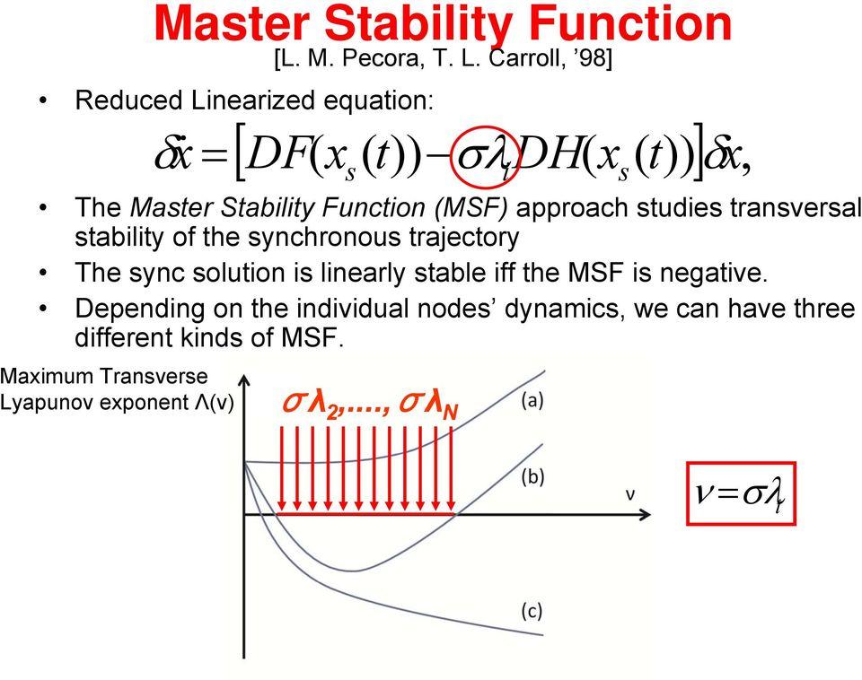 Carroll, 98] s i s The Master Stability Function (MSF) approach studies transversal stability of the
