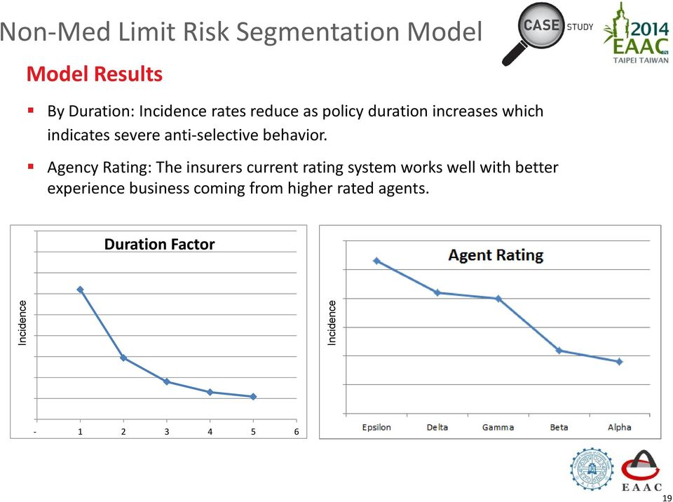 Agency Rating: The insurers current rating system works well with better experience business