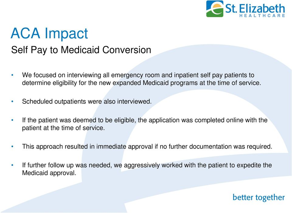 If the patient was deemed to be eligible, the application was completed online with the patient at the time of service.