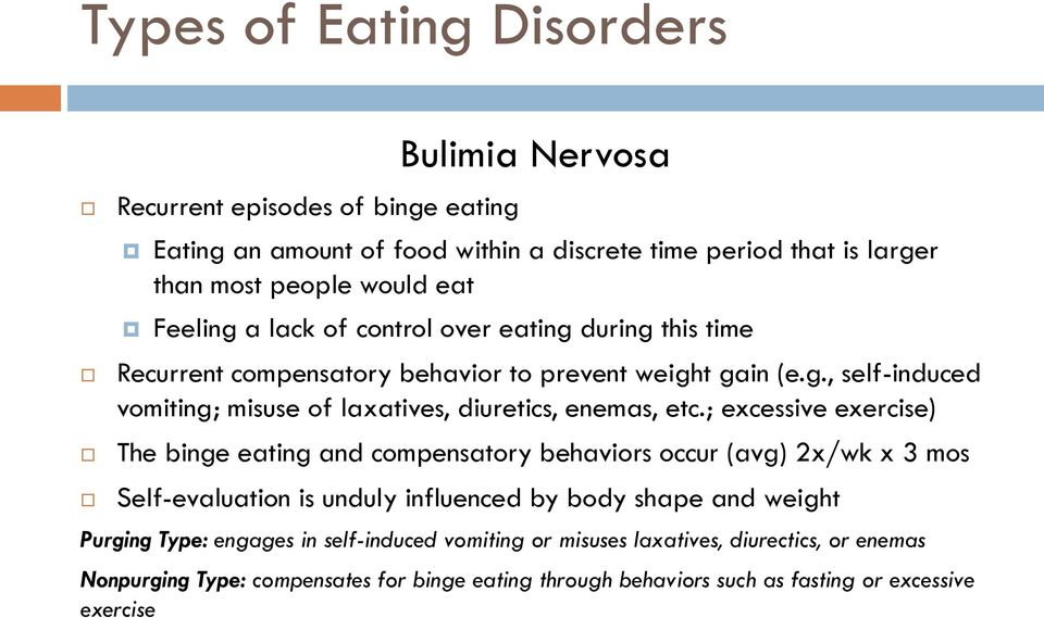 ; excessive exercise) The binge eating and compensatory behaviors occur (avg) 2x/wk x 3 mos Self-evaluation is unduly influenced by body shape and weight Purging Type: engages