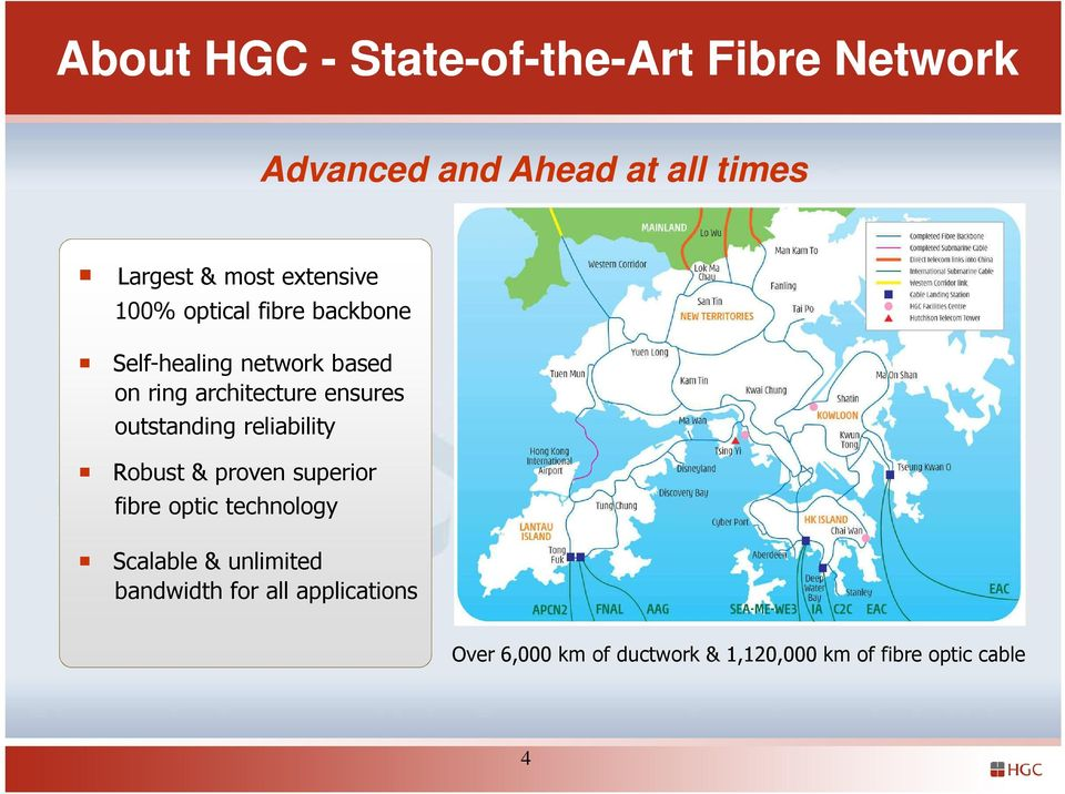outstanding reliability Robust & proven superior fibre optic technology Scalable & unlimited
