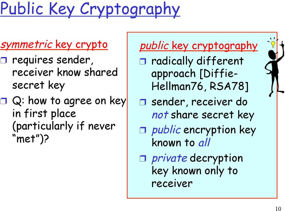 public key cryptography radically different approach [Diffie- Hellman76, RSA78] sender,
