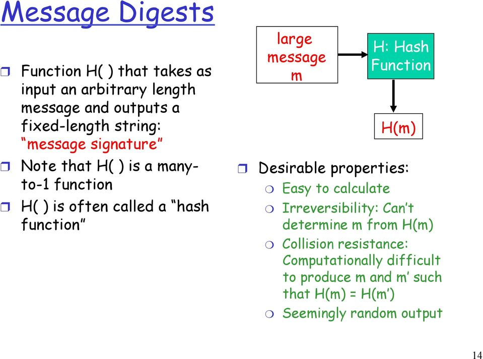 message m Desirable properties: Easy to calculate H: Hash Function H(m) Irreversibility: Can t determine m from