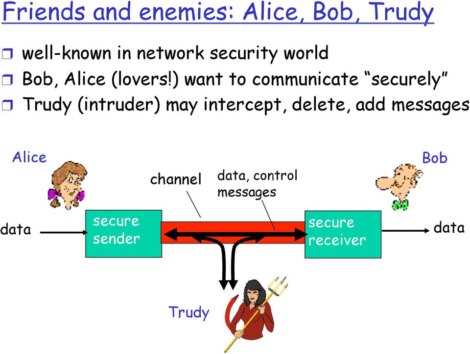 ) want to communicate securely Trudy (intruder) may intercept,