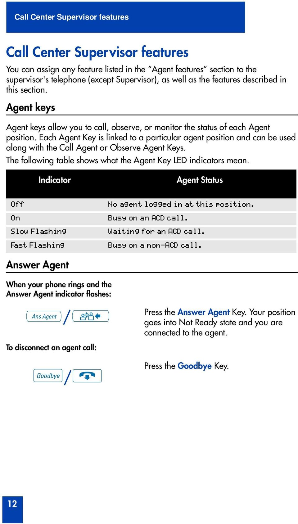Each Agent Key is linked to a particular agent position and can be used along with the Call Agent or Observe Agent Keys. The following table shows what the Agent Key LED indicators mean.
