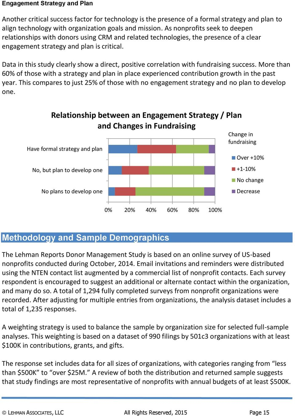 Data in this study clearly show a direct, positive correlation with fundraising success. More than 60% of those with a strategy and plan in place experienced contribution growth in the past year.