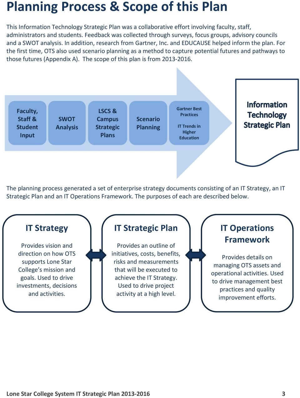 For the first time, OTS also used scenario planning as a method to capture potential futures and pathways to those futures (Appendix A). The scope of this plan is from 2013-2016.