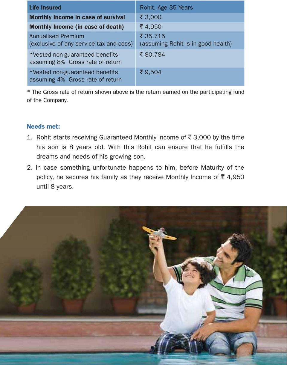 shown above is the return earned on the participating fund of the Company. Needs met: 1. Rohit starts receiving Guaranteed Monthly Income of ` 3,000 by the time his son is 8 years old.