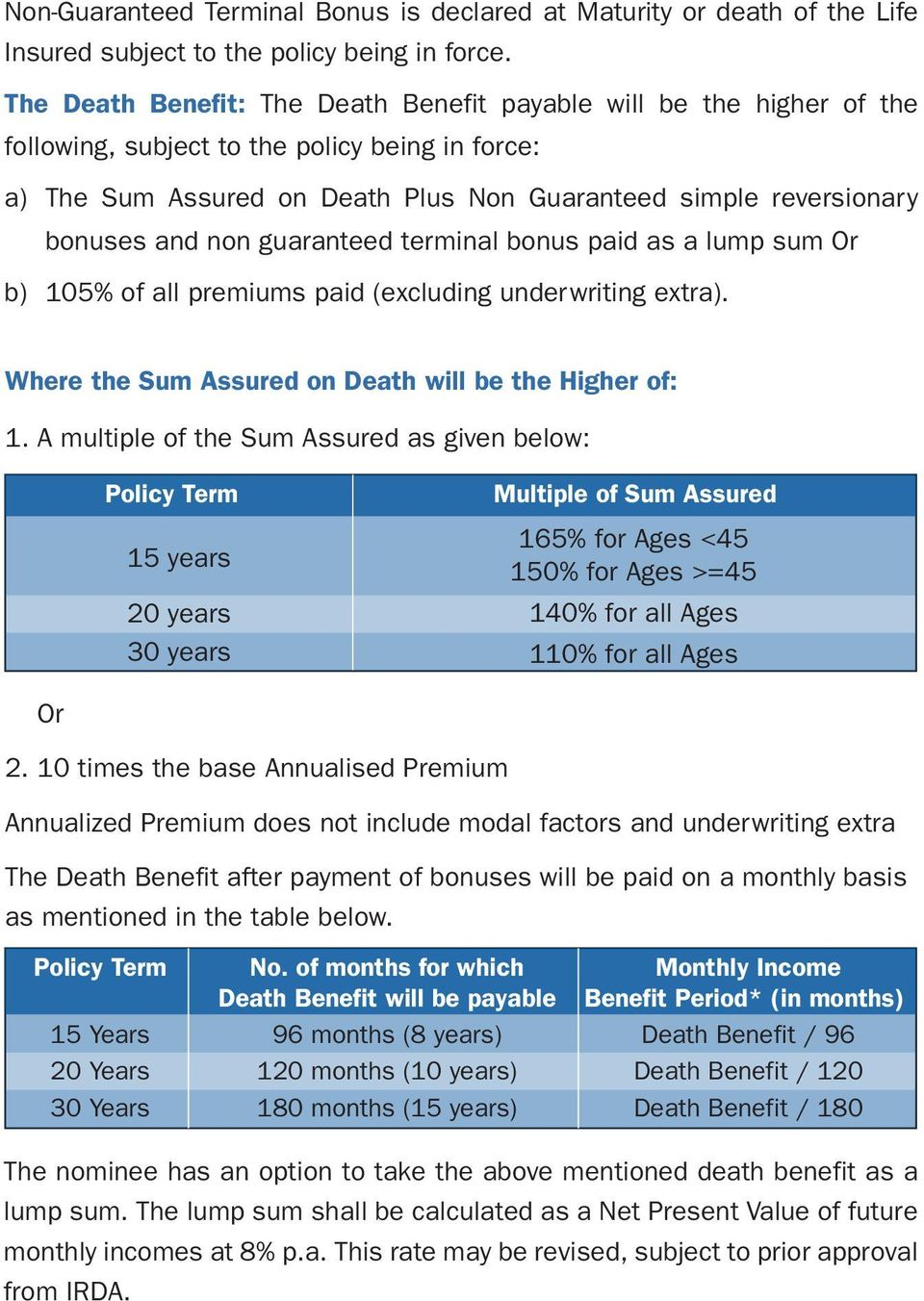 non guaranteed terminal bonus paid as a lump sum Or b) 105% of all premiums paid (excluding underwriting extra). Where the Sum Assured on Death will be the Higher of: 1.