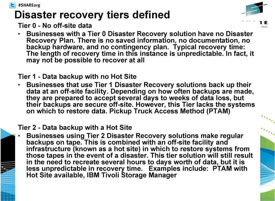 In fact, it may not be possible to recover at all Tier 1 - Data backup with no Hot Site Businesses that use Tier 1 Disaster Recovery solutions back up their data at an off-site facility.