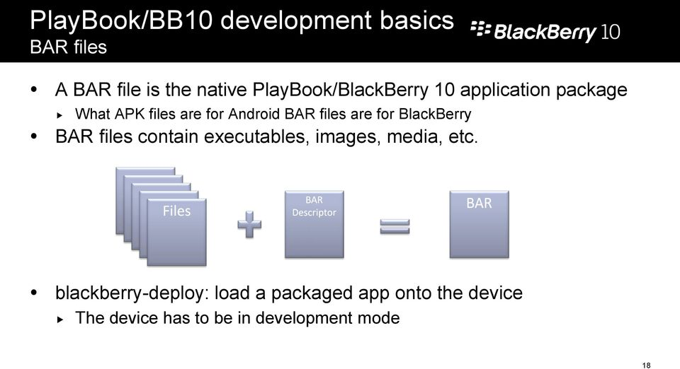 files are for BlackBerry BAR files contain executables, images, media, etc.