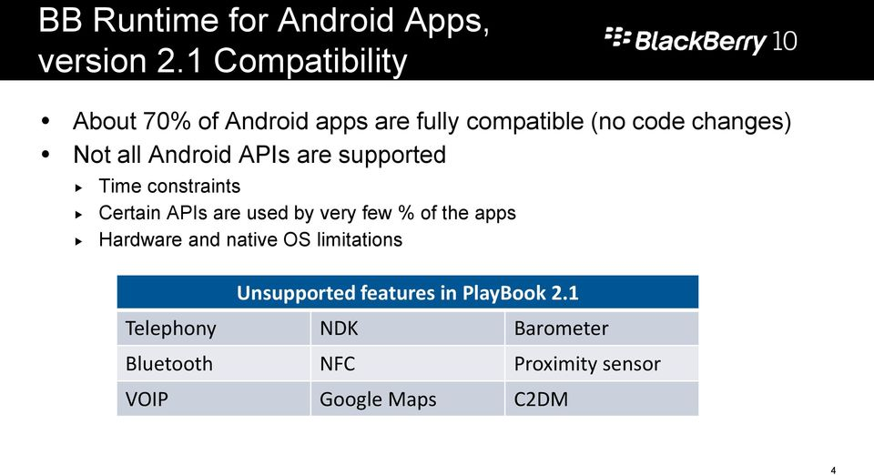 Android APIs are supported Time constraints Certain APIs are used by very few % of the apps