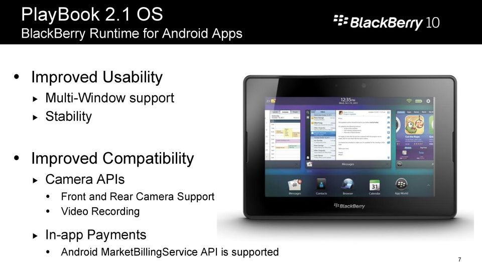 Multi-Window support Stability Improved Compatibility Camera