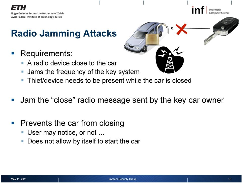closed Jam the close radio message sent by the key car owner Prevents the car