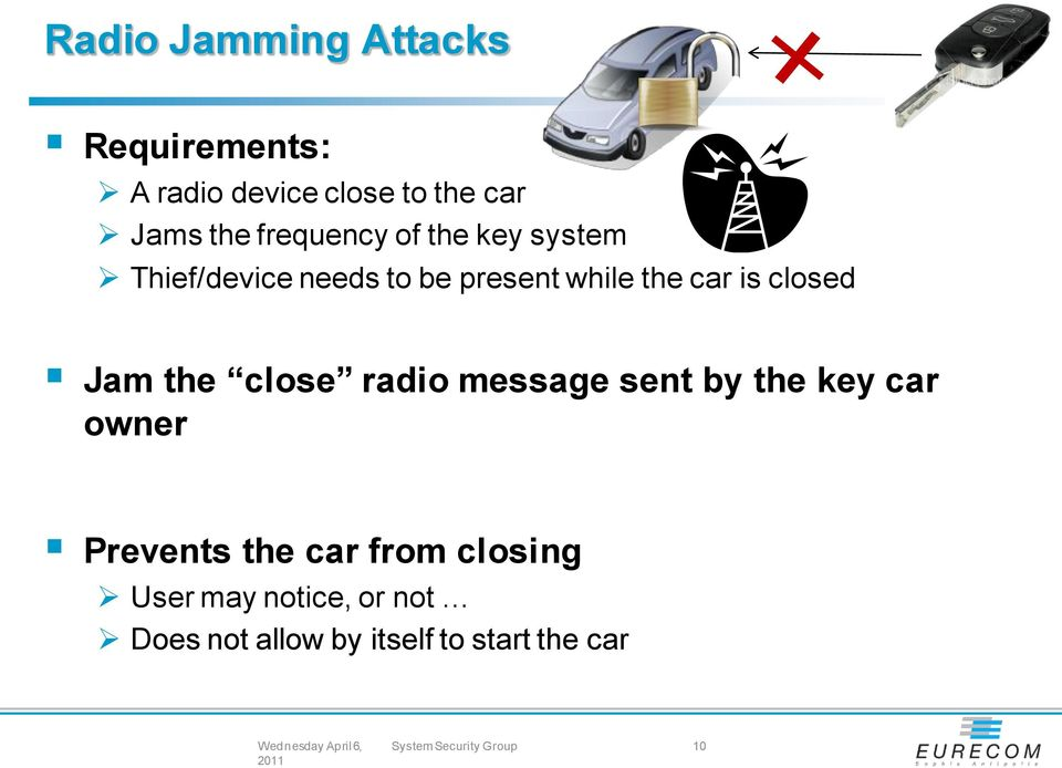 closed Jam the close radio message sent by the key car owner Prevents the car from