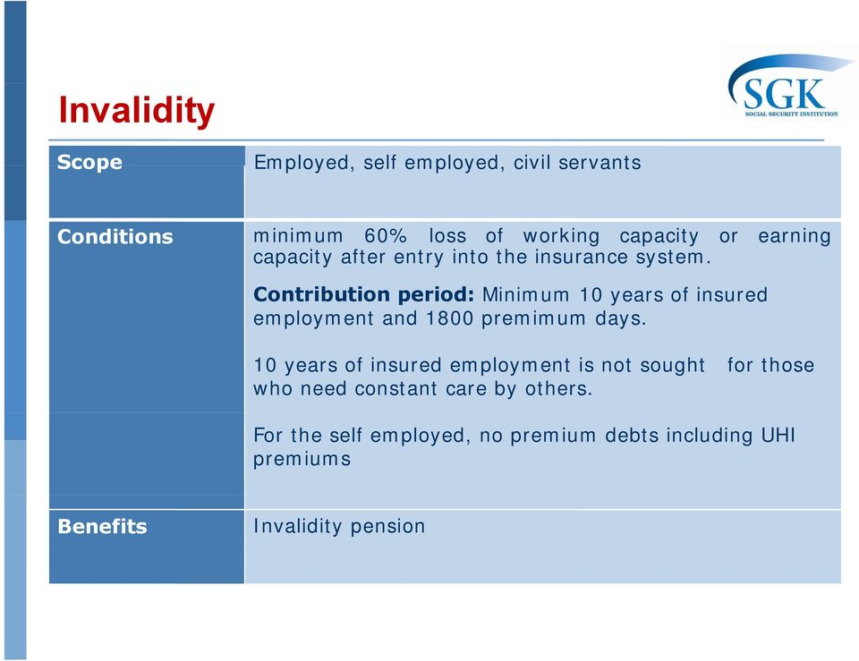 10 years of insured employment is not sought for those who need constant care by others.