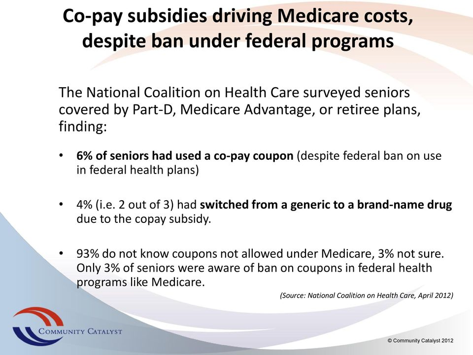 4% (i.e. 2 out of 3) had switched from a generic to a brand-name drug due to the copay subsidy.