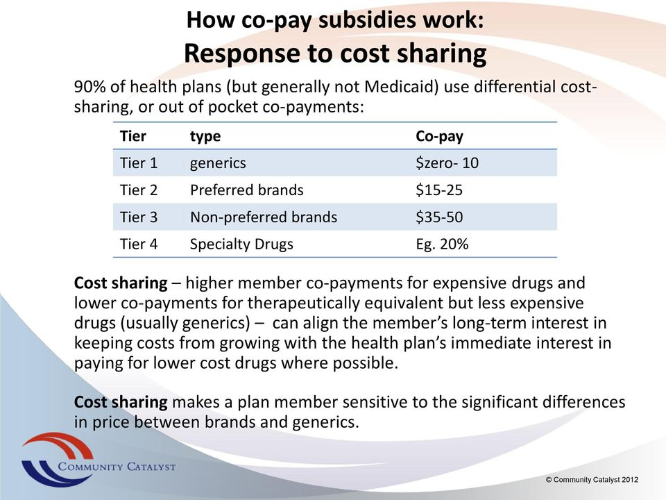 20% Cost sharing higher member co-payments for expensive drugs and lower co-payments for therapeutically equivalent but less expensive drugs (usually generics) can align the member s