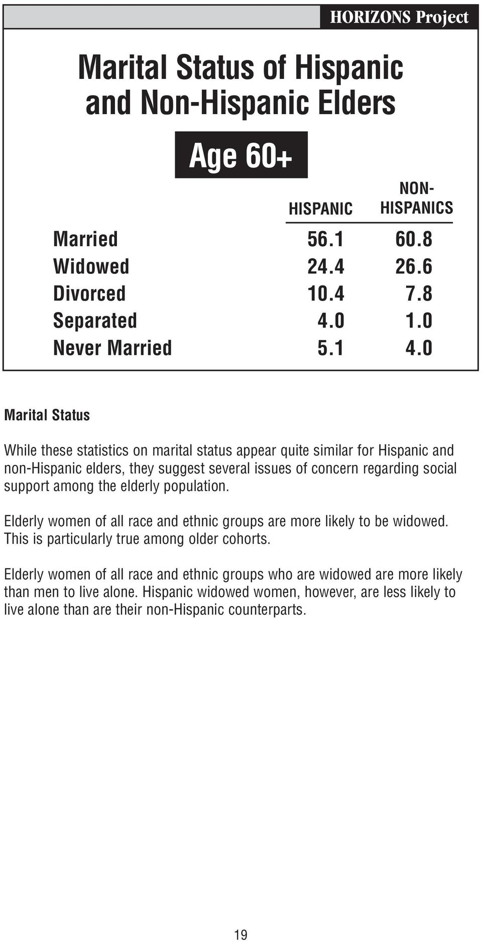 support among the elderly population. Elderly women of all race and ethnic groups are more likely to be widowed. This is particularly true among older cohorts.