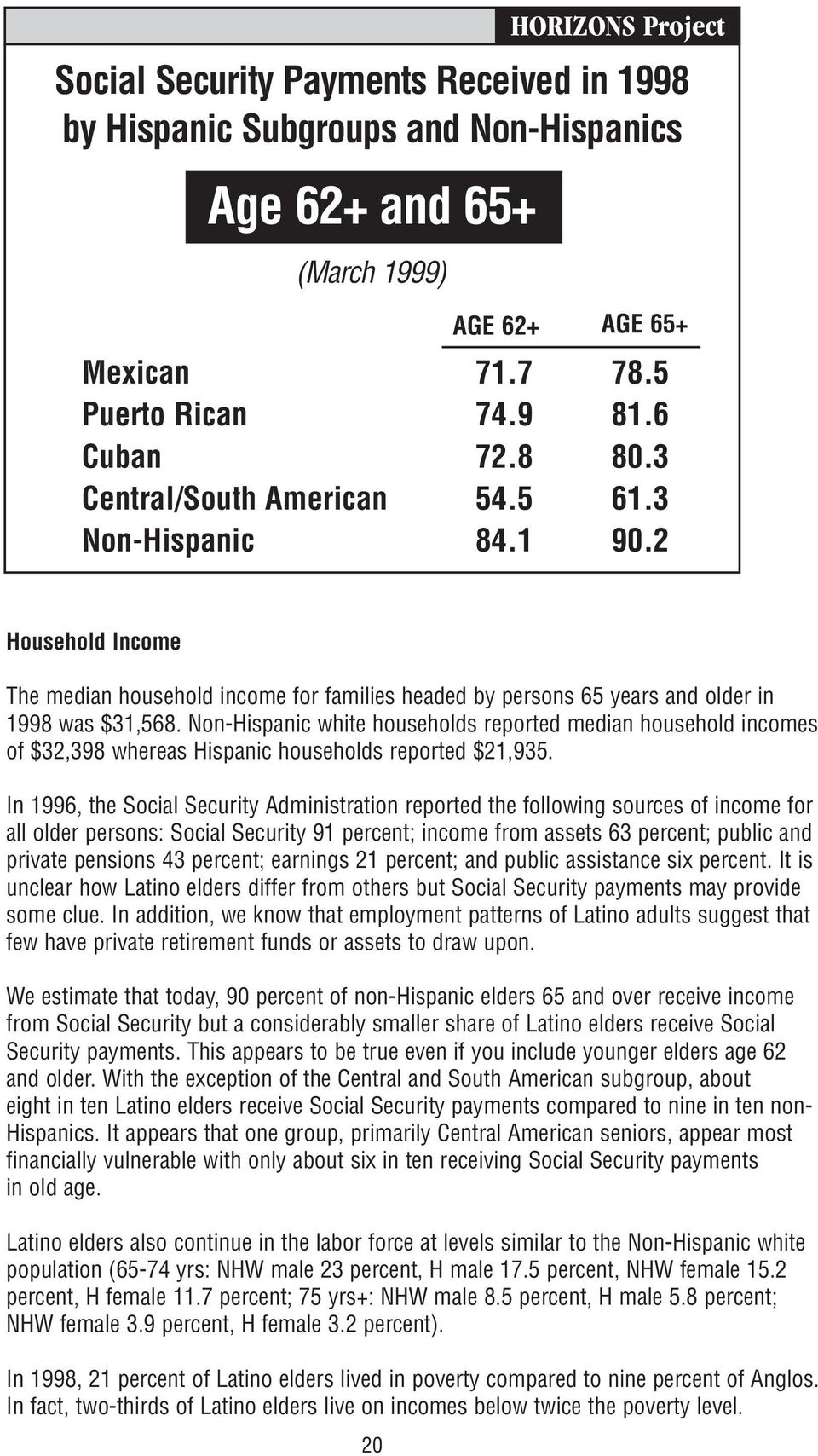 Non-Hispanic white households reported median household incomes of $32,398 whereas Hispanic households reported $21,935.