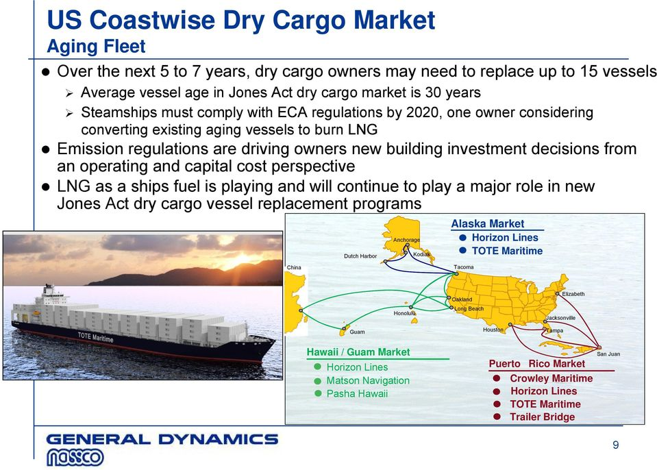 operating and capital cost perspective LNG as a ships fuel is playing and will continue to play a major role in new Jones Act dry cargo vessel replacement programs China Dutch Harbor Anchorage Kodiak