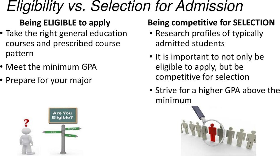 prescribed course pattern Meet the minimum GPA Prepare for your major Being competitive for