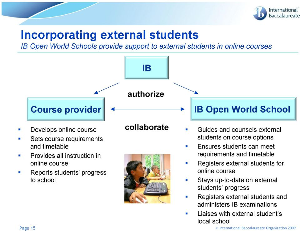 collaborate Guides and counsels external students on course options Ensures students can meet requirements and timetable Registers external students for