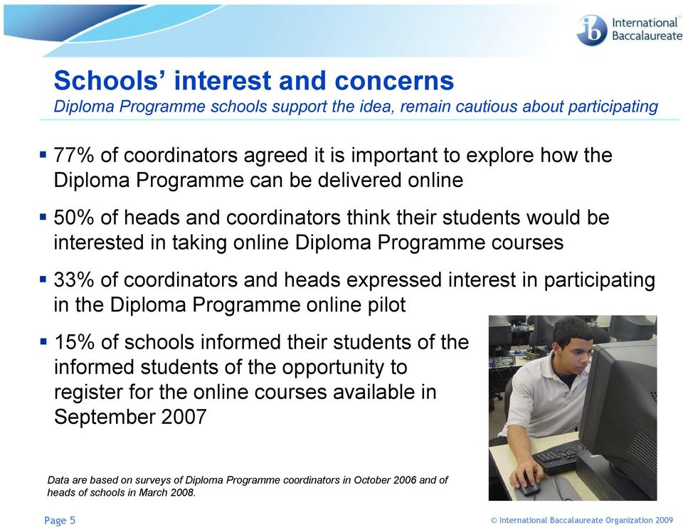coordinators and heads expressed interest in participating in the Diploma Programme online pilot 15% of schools informed their students of the informed students of the
