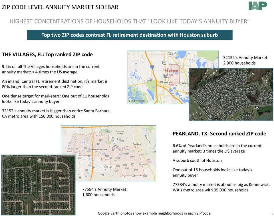 2% of all The Villages households are in the current annuity market: > 4 times the US average 32152 s Annuity Market: 2,900 households An inland, Central FL retirement destination, it s market is 80%