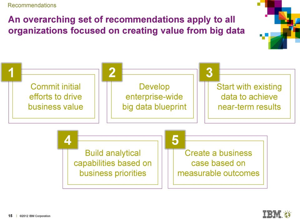 enterprise-wide big data blueprint Start with existing data to achieve near-term results 4 Build