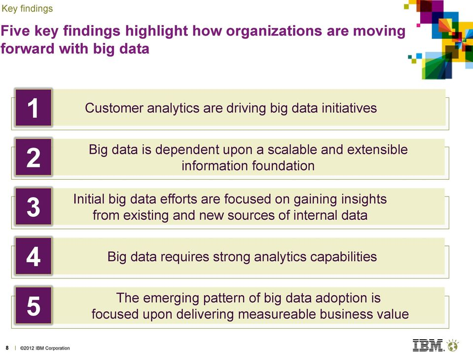 Initial big data efforts are focused on gaining insights from existing and new sources of internal data Big data