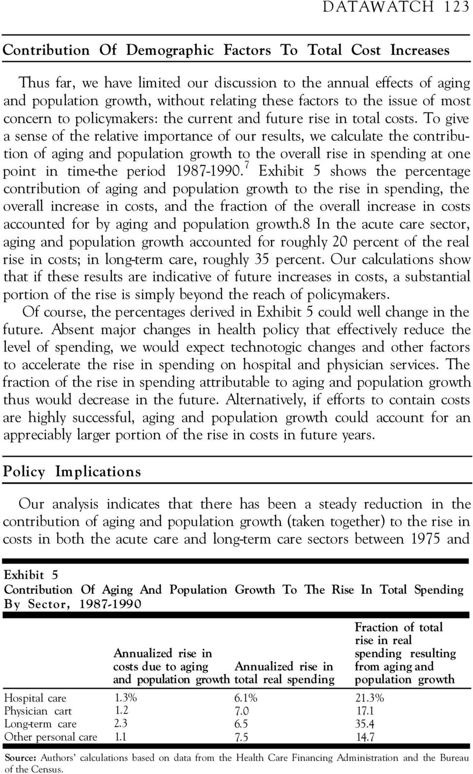 To give a sense of the relative importance of our results, we calculate the contribution of aging and population growth to the overall rise in spending at one point in time-the period 1987-1990.
