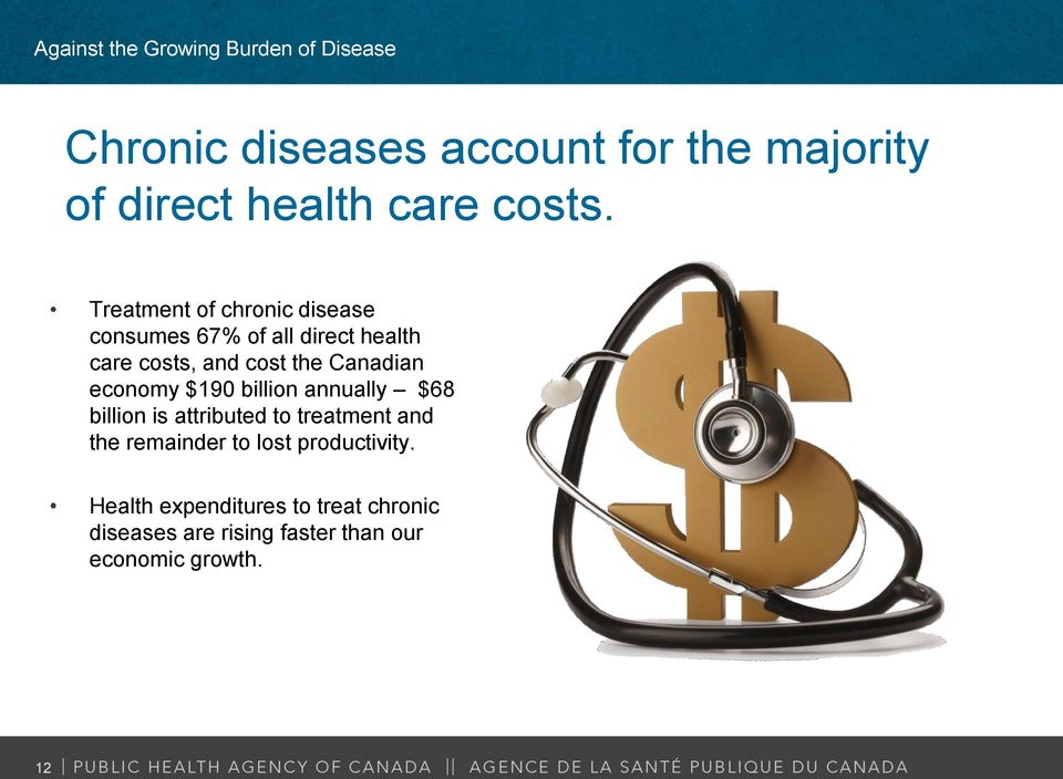 Canadian economy $190 billion annually $68 billion is attributed to treatment and the