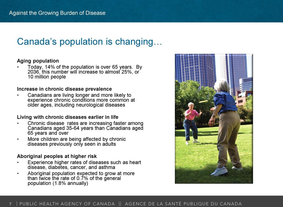 at older ages, including neurological diseases Living with chronic diseases earlier in life Chronic disease rates are increasing faster among Canadians aged 35-64 years than Canadians aged 65 years