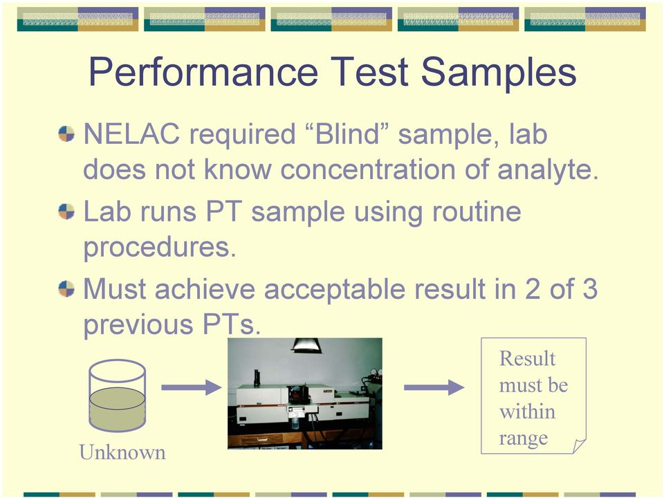 Lab runs PT sample using routine procedures.