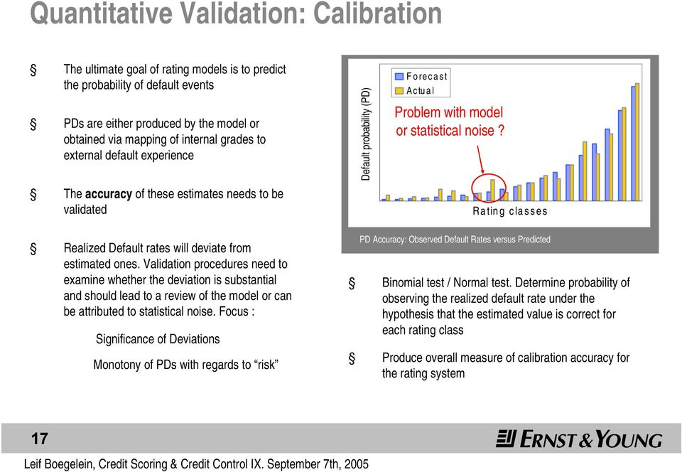 Rating classes Realized Default rates will deviate from estimated ones.