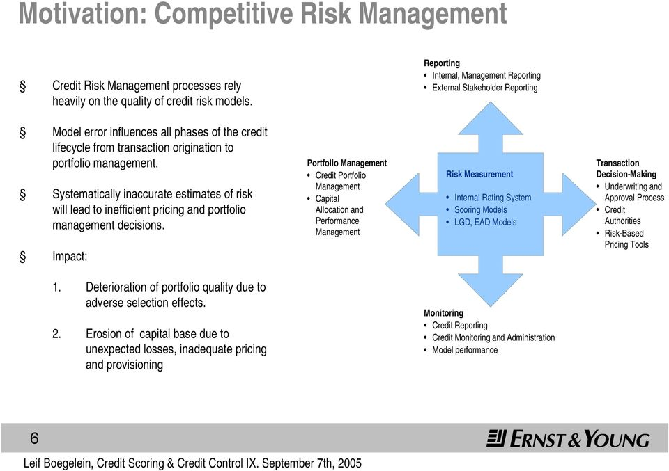 Systematically inaccurate estimates of risk will lead to inefficient pricing and portfolio management decisions.