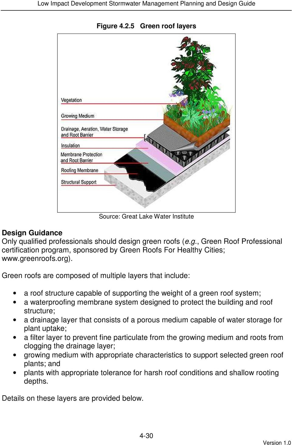 Green roofs are composed of multiple layers that include: a roof structure capable of supporting the weight of a green roof system; a waterproofing membrane system designed to protect the building