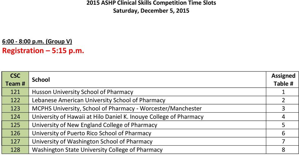 121 Husson University of Pharmacy 1 122 Lebanese American University of Pharmacy 2 123 MCPHS University, of