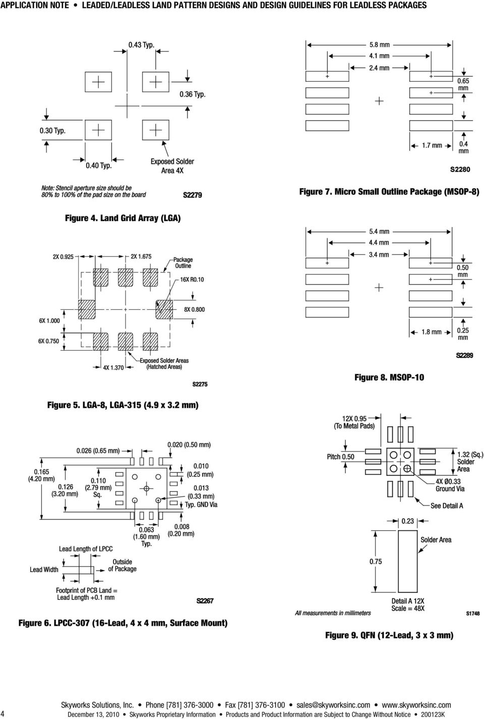 LGA-8, LGA-315 (4.9 x 3.2 mm) Figure 6. LPCC-307 (16-Lead, 4 x 4 mm, Surface Mount) Figure 9.